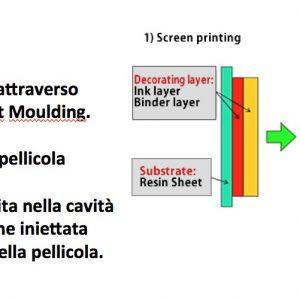 3 fasi processo in mould decoration SAPA Group
