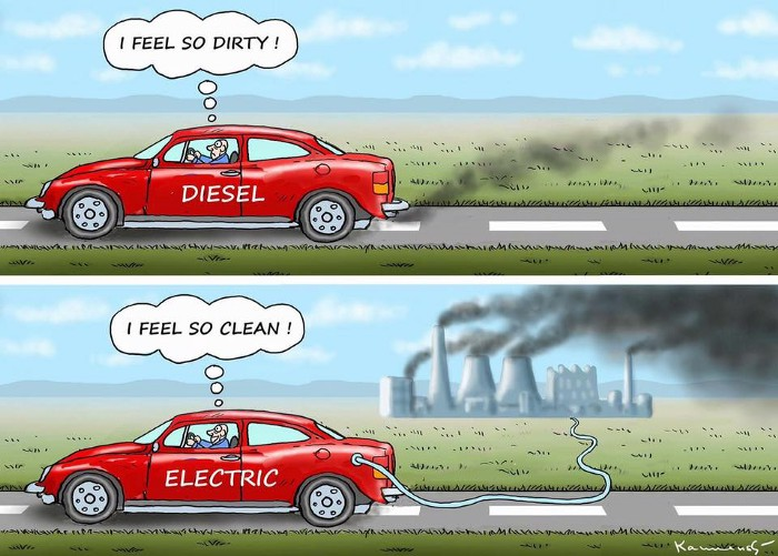 """""""Electric cars pollute the planet more than diesel cars ..."""