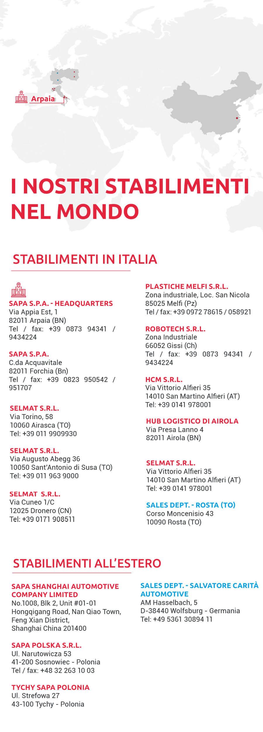 mappa-stabilimenti-mobile